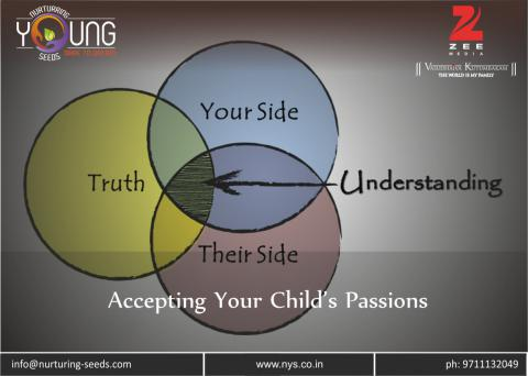 Accepting Your Child's Passions